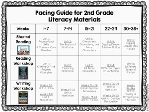 Second Grade Writing Workshop Curriculum - Learning at the ...