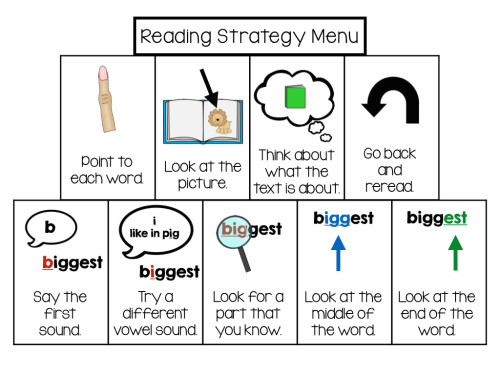 English Reading Strategy Menu.001