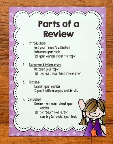 Parts of a Review Persuasive Writing Unit for 2nd