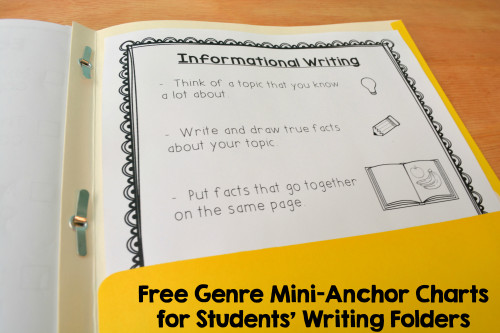 Download these free genre mini-anchor charts for your Kindergarten, first grade, or second grade students' writing folders!