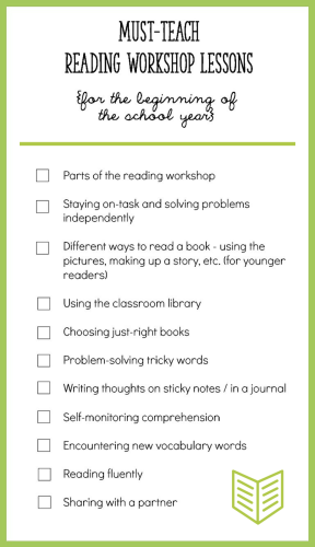 Use this checklist to cover the essentials at the beginning of your reading workshop!