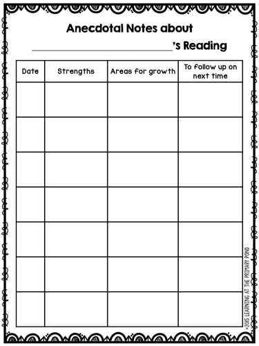 Use this FREE form to keep track of students' reading progress over time! The post also has great ideas for things to take with you as you confer individually with students.