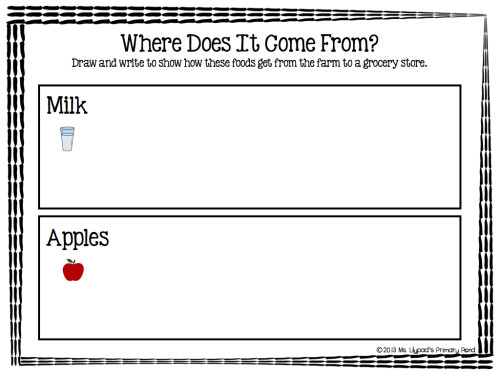I used this sheet to have my students' demonstrate their understanding of where these two foods come from!