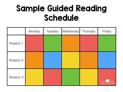 Overcoming The Guided Reading Time Crunch - Learning at the ...