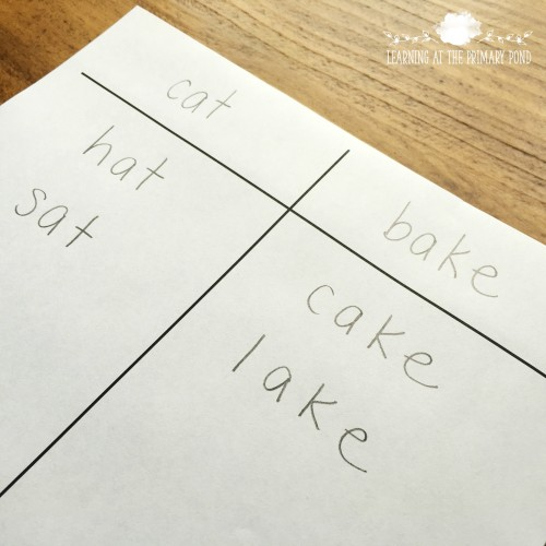 10 PostReading Activities for K2 Guided Reading Lessons – T Chart in Word