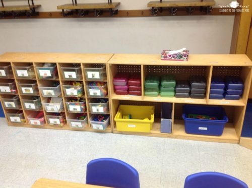 This post walks you through an easy, step-by-step process for setting up your Kindergarten writing workshop! It's great for the beginning of the year or anytime you want to try a writing workshop approach with your Kindergarteners.
