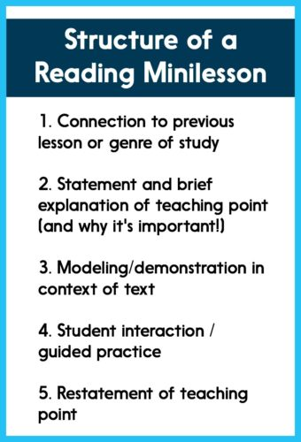 Quality minilessons short and focused - but they can still be difficult to write! In this post, I explain the different parts of an effective reading workshop minilesson.