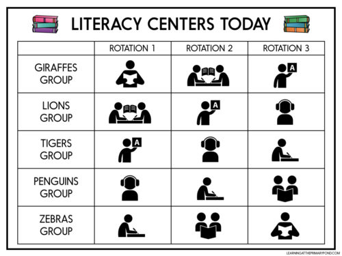 This is an example of a literacy centers rotation chart. Read the entire post to learn more!