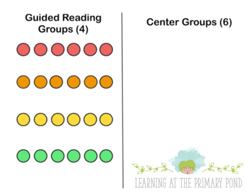 This post explains how to effectively group students for literacy centers!