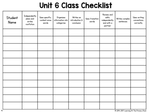 This is an example of a class checklist for a first grade informational writing unit.