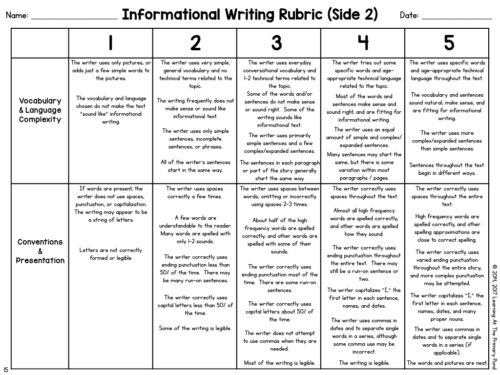 This is an example of an informational or nonfiction writing rubric for first grade.