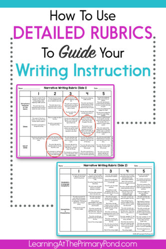 Rubric scores help me SO much in planning my writing instruction. In this post, I use a video to walk you through my thinking about how I use a first grade narrative writing rubric to plan instruction!