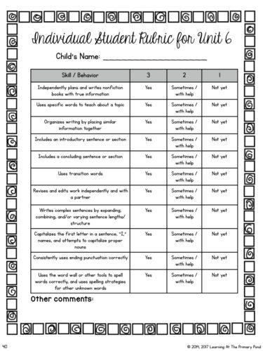 This is an example of a unit-specific writing rubric for first grade informational writing.