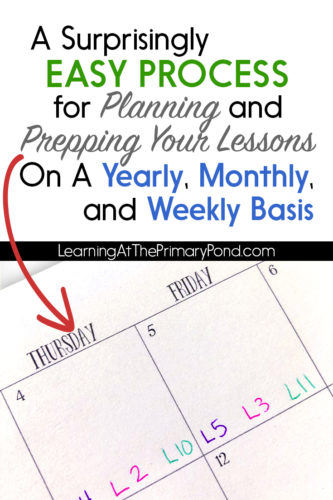 Want some lesson planning tips to help you stay on top of your classroom teaching? This post gives lots of detail about how I do my long-term and weekly lesson planning!