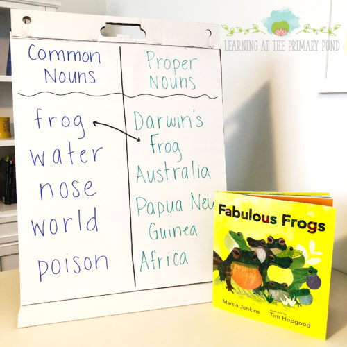 This proper and common nouns activity can be done with any nonfiction text. Read the post for more grammar activity ideas for Kindergarten, first grade, and second grade!