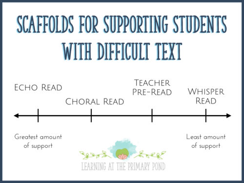 Use these strategies to help your struggling readers be successful with grade-level text! And read the entire post for more tips about supporting lower readers in Kindergarten, first grade, or second grade.