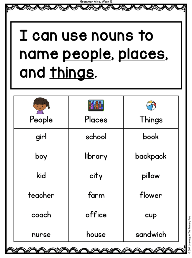 5 Fun Activities For Teaching Nouns In The Primary Grades - Learning At The  Primary Pond