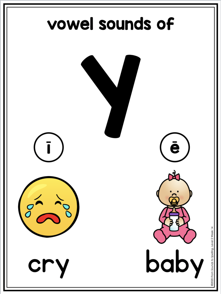 Check out this blog post for more info on the vowel sounds of y and final y! It includes helpful phonics tips for first grade and second grade students.