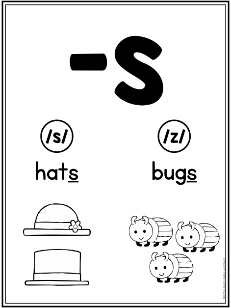 Have you thought about why it's important to teach voiced and unvoiced sounds? Voiced and unvoiced (or voiceless) sounds are tied into some pronunciation rules for the final -s and final -ed sounds. This post includes ideas for how to explain the difference to your kindergarten, first grade, and second grade students.
