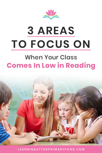 Do you know what to do when students begin the year low in reading? This blog post includes an in-depth description on what the 3 areas to focus on are. It also walks you through a sample literacy block schedule of how to fit in everything in your Kindergarten, 1st grade, and 2nd grade classroom.