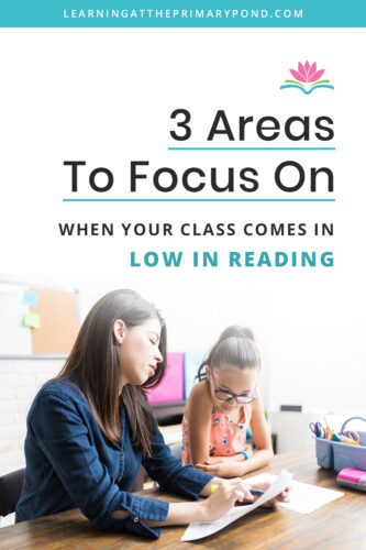Do you know what to do when students begin the year low in reading? This blog post includes an in-depth description on what the 3 areas to focus on are. It also walks you through a sample literacy block schedule of how to fit in everything in your Kindergarten, 1st grade, and 2nd grade classrooms.